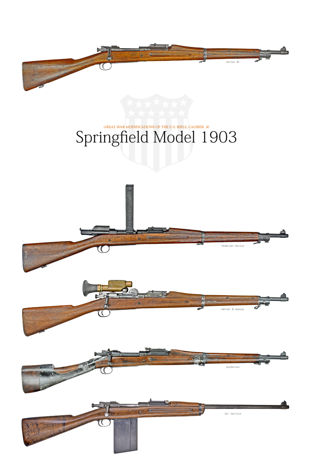Great War Modifications of the Springfield 1903 – C&Rsenal