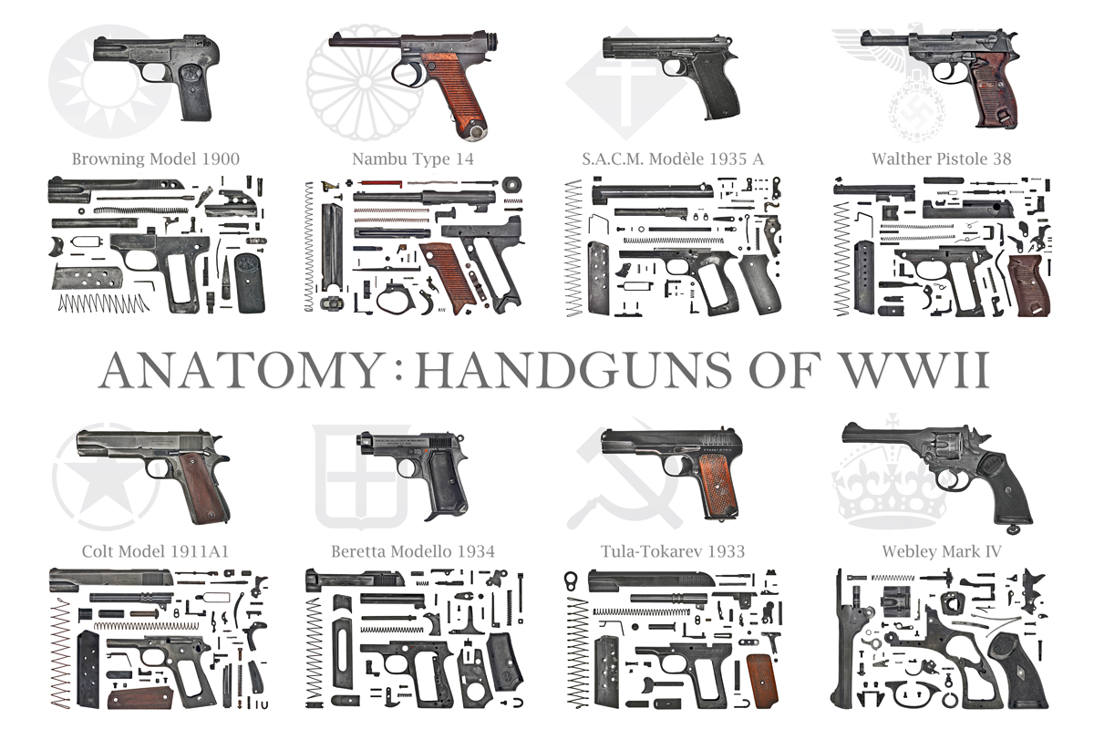 Anatomy: Pistols of WWII Poster